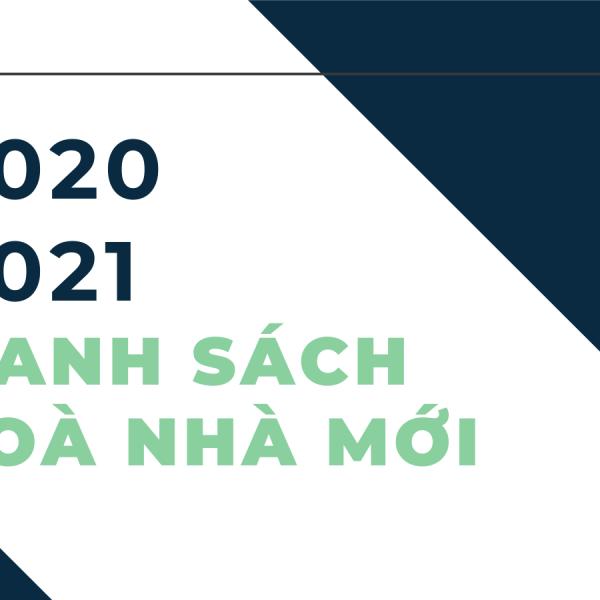 DANH SÁCH TÒA NHÀ VĂN PHÒNG CHO THUÊ ĐÀ NẴNG MỚI NHẤT NĂM 2020-2021